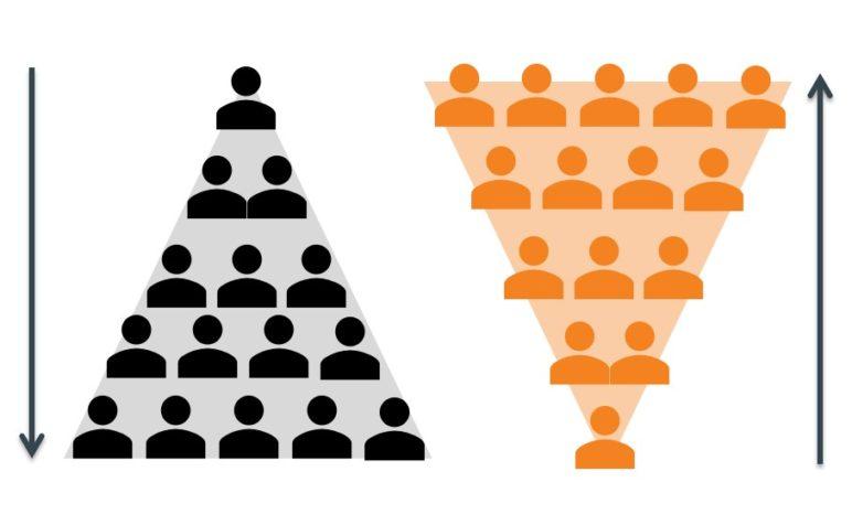 Hvad er Servant Leadership
